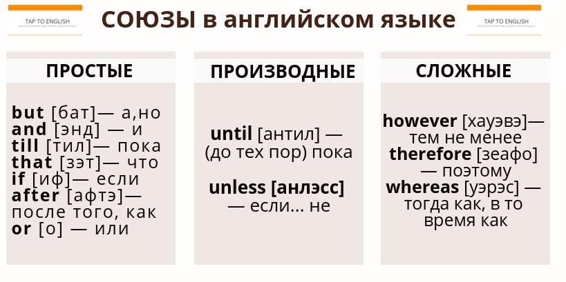 союз английские таблица