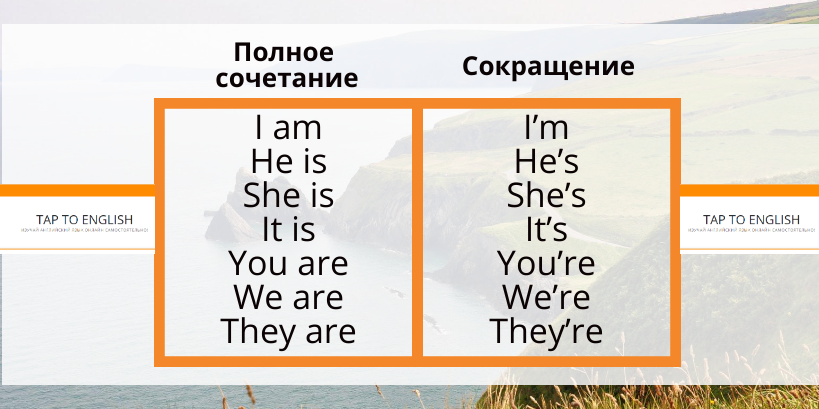 примеры предложений с глаголом to be