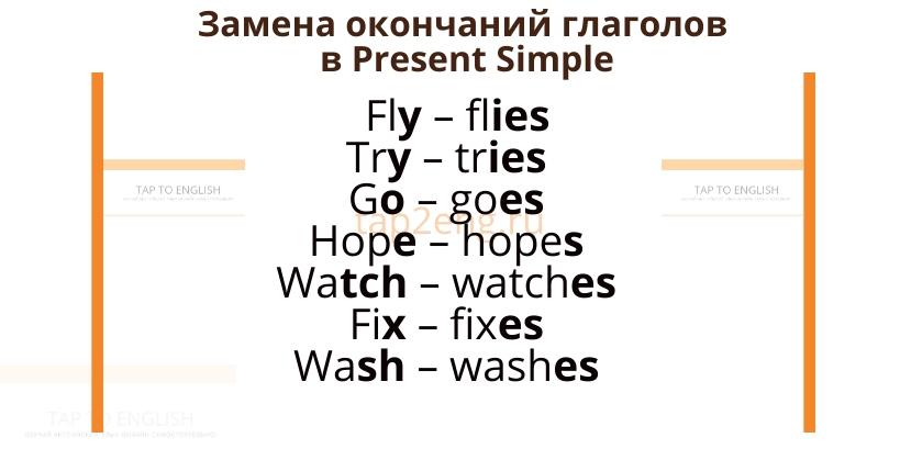 окончания глаголов в present simple