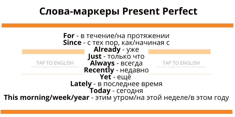 правило +по английскому языку present perfect